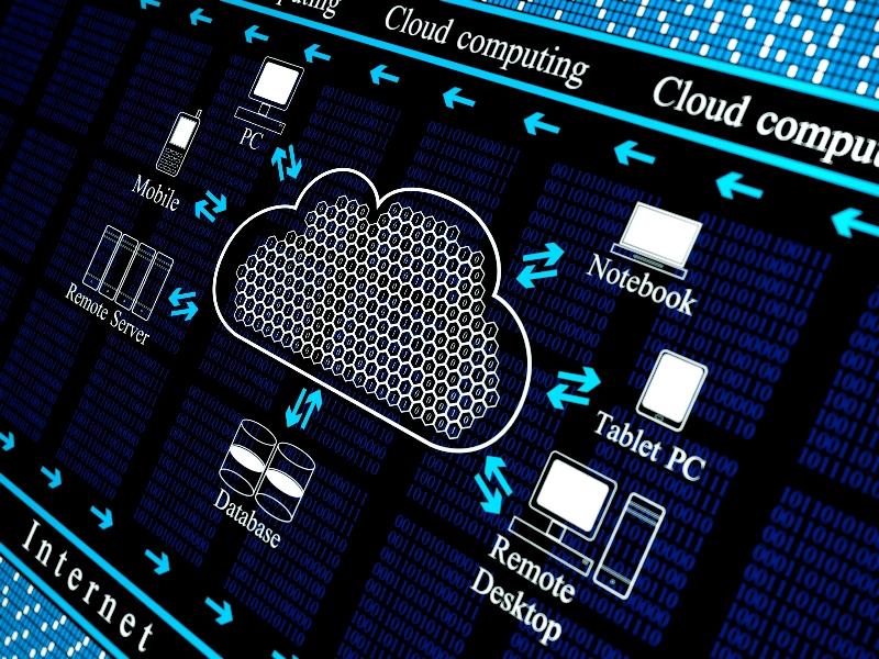 Cloud-Computingmegatech